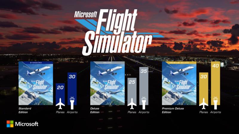 Flight Simulator 2020 Versiones