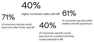 ratios AR