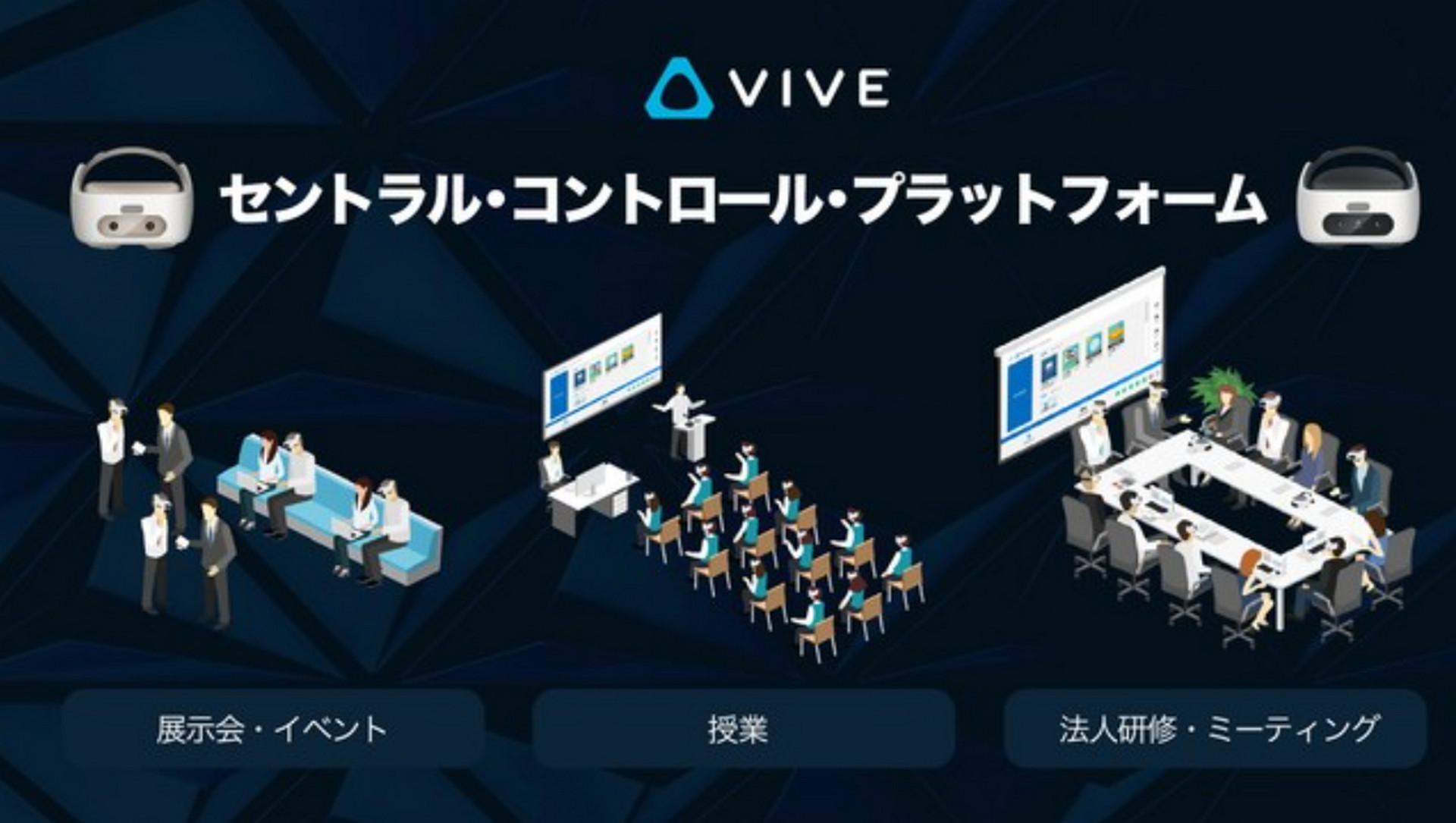 VIVE Central Control Platform