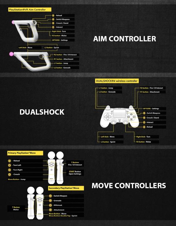 Mandos compatibles