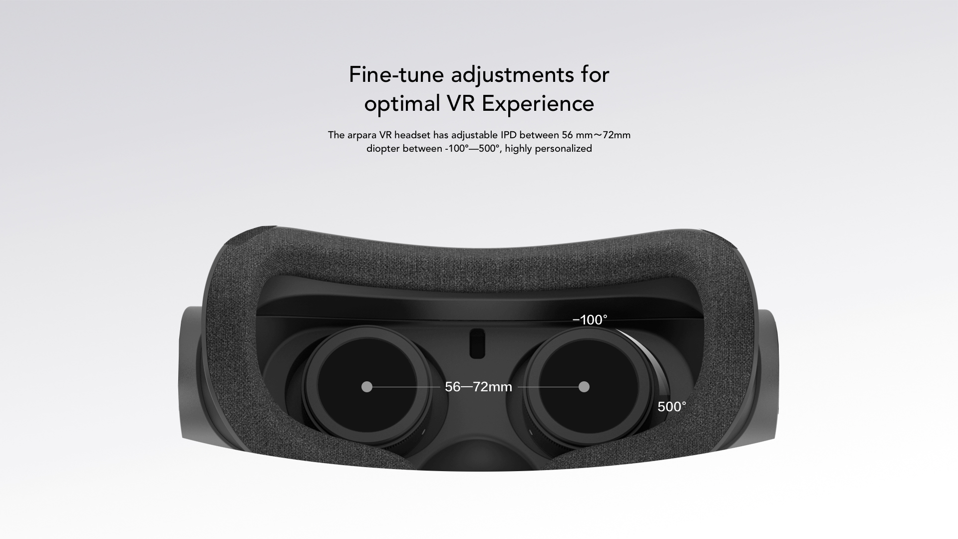 Arpara 5K VR Headset